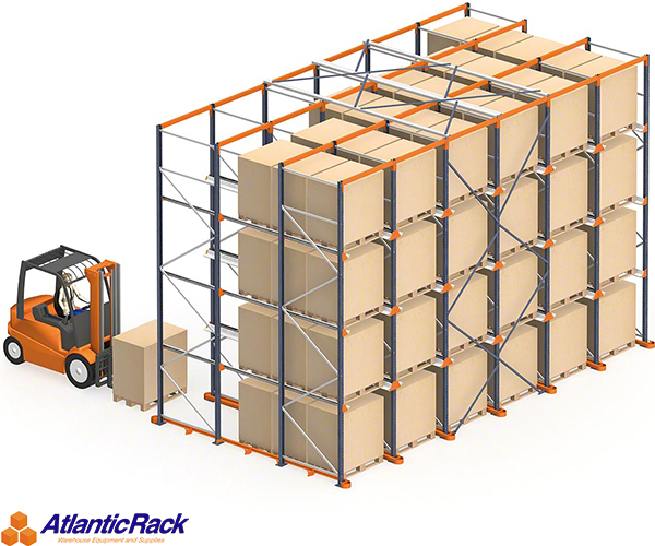 Atlantic rack blog a guide on how to buy pallet racking Warehouse racking layout software free