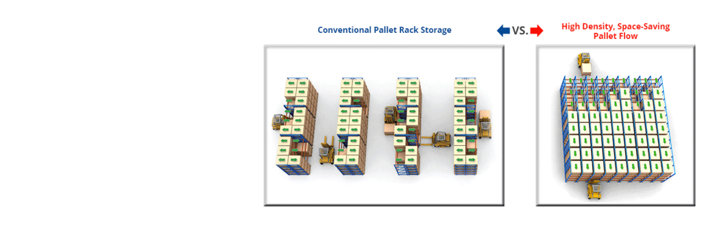 Pallet-Flow-Rack-System-Layout